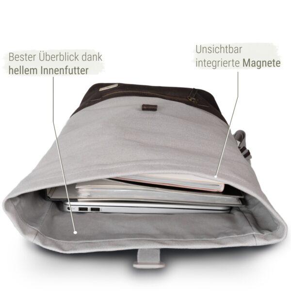 Laptop Rucksack nachhaltig