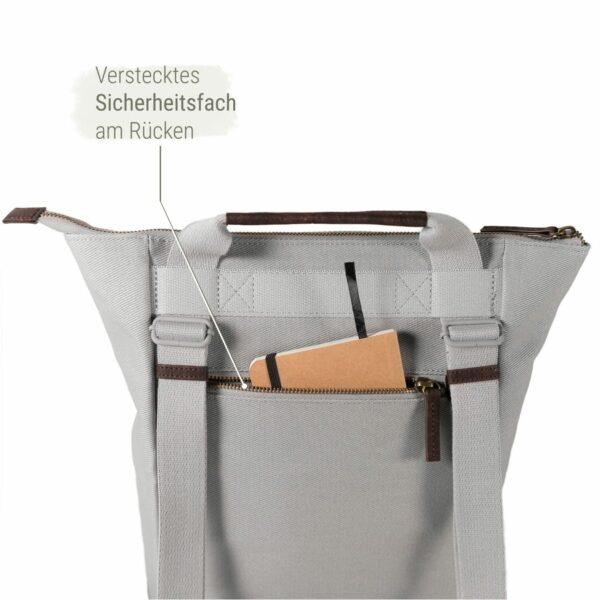 Rucksack für Wasserflasche
