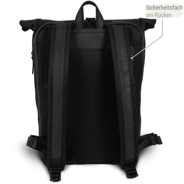 schwarzer Sperling Rucksack