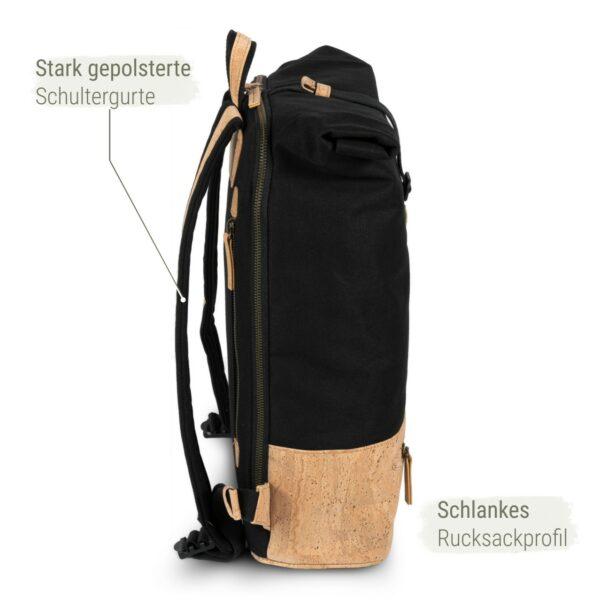 Rucksack nachhaltig Kork